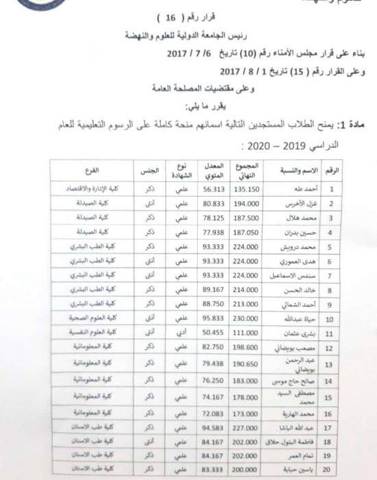 أسماء الطلاب المستجدين المستحقين للمنح الكاملة على الرسوم التعليمية للعام الدراسي 2019-2020